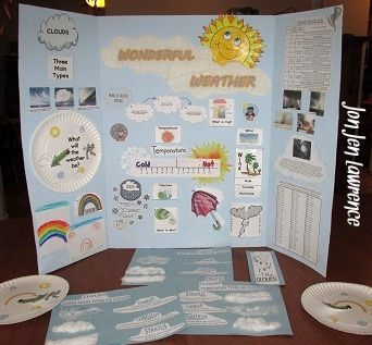 weather projects Weather science fair projects and experiments: topics, ideas, resources, and sample projects by scientific field  the global sun temperature project  is an alloy material that will blanket a mobile home protecting it and it's occupants from harsh winds and severe weather.