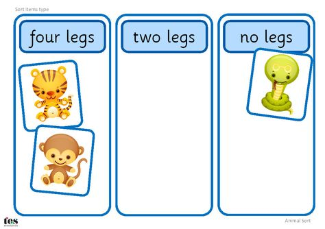 Simple sorting activity featuring the twelve animals of the Chinese zodiac, Could be used as an independent activity or with a small group. Sort the animals by the number of legs.