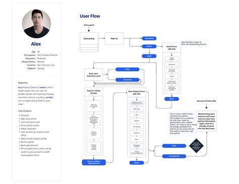 UX/UI Case Study: Mobile Health and Wellness App Design Concept