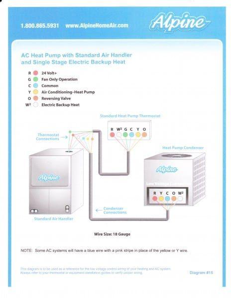 payne heat pump wiring diagram diagram diagram, chart, heat pump Ruud Thermostat for Heat Pump