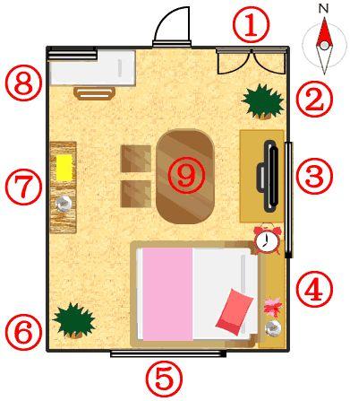 ワンルームや1dkの風水 一人暮らしに最適な配置と方位 風水 風水 方角 インテリア 収納