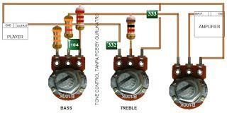 Membuat Tone Control Tanpa Pcb Gurukatro Rangkaian Elektronik Elektronik Listrik