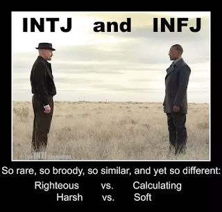 The World We Create: INTJ and INFJ Pros and Cons in Relationships. Processing an INFJ/INTJ Break up ( Friendship.)