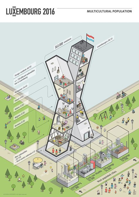 Maps - Infographics about the country Luxembourg on Behance