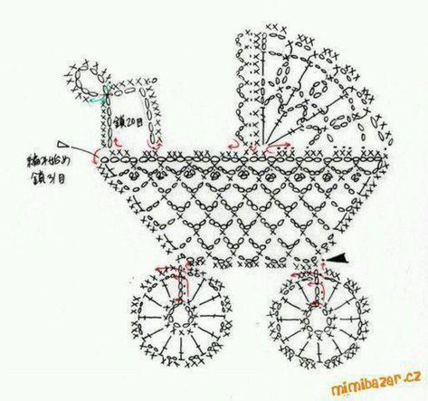 Crochet Stroller - Chart