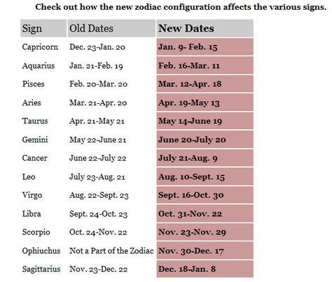february 16 signs horoscopes