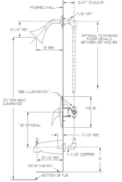 The Standard Height For The Shower Shower Plumbing Diy Plumbing Bathtub Plumbing