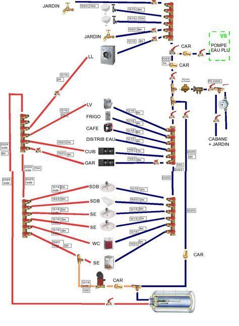 Epingle Par Tao Tian Sur Hydronic Heating System Plomberie Chauffage Maison Plomberie Sanitaire
