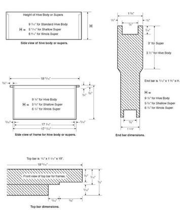 Image Result For Langstroth Hive Frame Dimensions Bee Hive Plans Bee Keeping Bee Hive