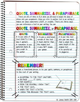 Quote Summarize Paraphrase Anchor Chart Interactive Notebooks Summary And Quotation Examples Example