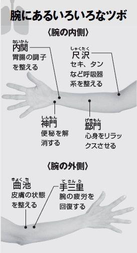 逆流 性 食道 炎 症状 背中 の 痛み