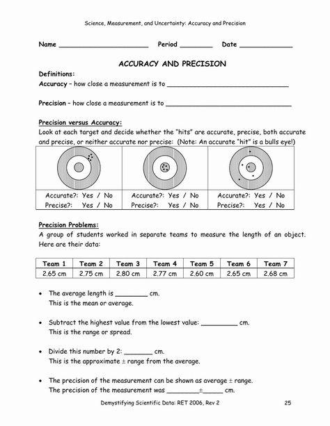 Accuracy And Precision Worksheet Beautiful Accuracy And Precision Worksheet Answers Akademiexcel Persuasive Writing Prompts Worksheets Self Esteem Worksheets