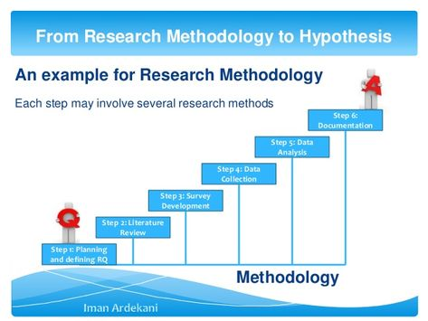 Image Result For Quantitative Research Methods Research Methods