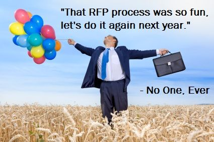 The Ultimate Guide to RFPs