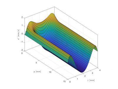 Novel Photonics Cooling For Next Generation Optical