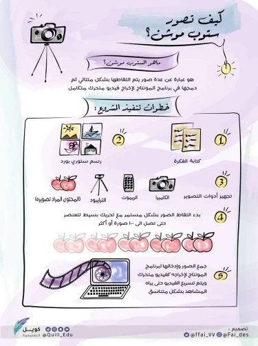 إنفوجرافيك نصائح لكتابة سيرة ذاتية جيدة صحيفة مكة Graphic Infographic جراف نصائح إنفوجرافيك كتابة السيرة Learning Websites Bullet Journal Learning