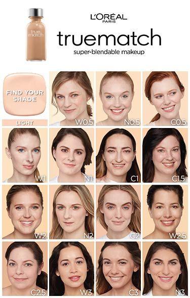 True Match Super Blendable Makeup Spf Foundation In 2020 True Match Foundation Loreal Paris Loreal True Match Foundation