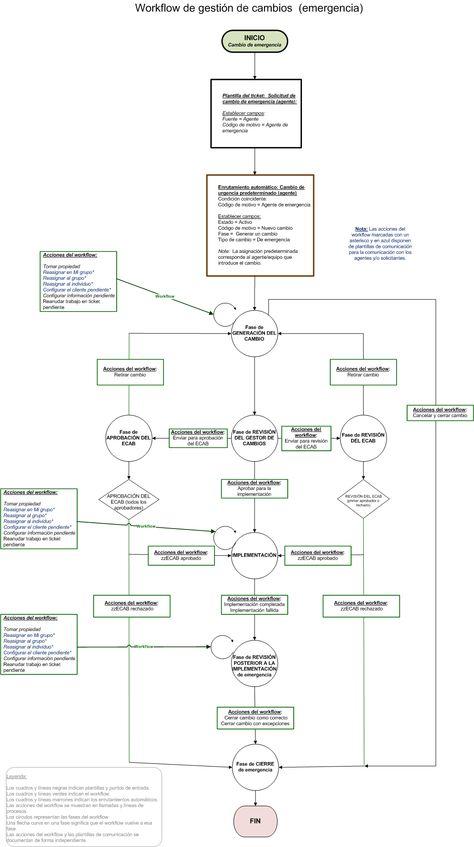 Information Taxonomy  Google Search  Strategy