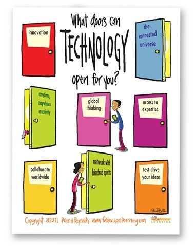 Proudly display this FableVision Learning poster featuring an original illustration by Peter H. Reynolds What Doors Can Technology Open for You?  sc 1 st  Pinterest & Proudly display this FableVision Learning poster featuring an ... pezcame.com