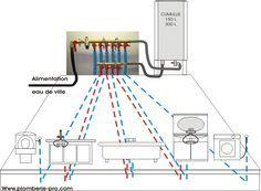 Kit Plomberie Per Installation Plomberie Plomberie Per Installations Sanitaires