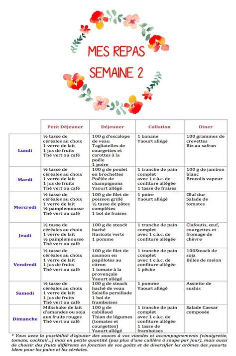 Sehr 175 best idée menu images on Pinterest | Cook, Organization and  DL28