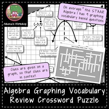 Students Will Look At The Crossword Clues Given On The Graph To Determine The Vocabulary Word Being Described Instead Of Just Quadratics Vocabulary Algebra I