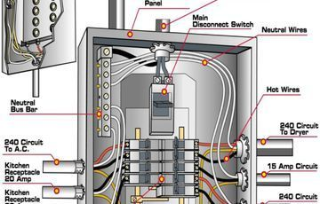 16++ 3 phase surge protector wiring diagram ideas in 2021
