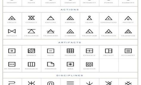 Signification Tatouage Triangle Maison Design Belle Symbole Et