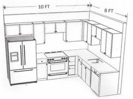 53 Trendy Ideas Kitchen Remodel Layout Floor Plans Small Small Kitchen Design Layout Small Kitchen Layouts Kitchen Designs Layout