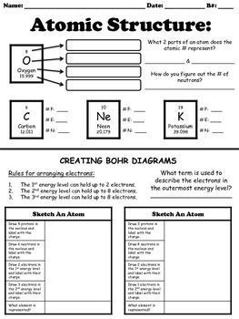 Atomic Structure Worksheet Science Education Teaching Chemistry Chemistry Classroom Chemistry Worksheets