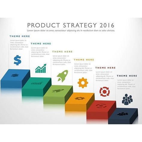Product #roadmap #powerpoint #timeline #infographic #strategy - powerpoint timeline