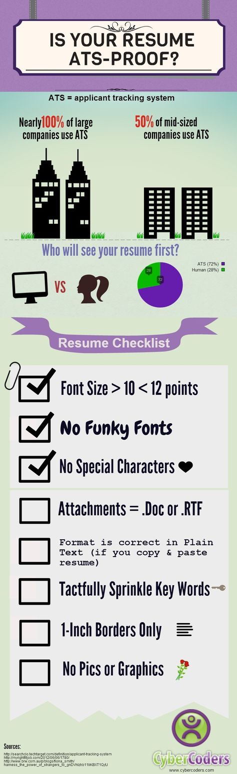 CyberCoders Infographic Is Your Resume ATS-Proof? CyberCoders - ats resume