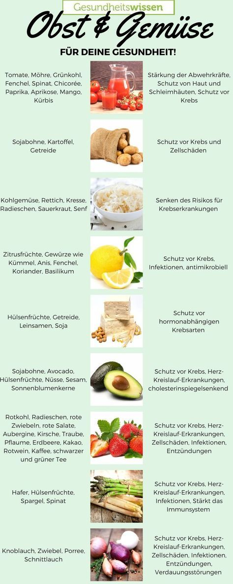 Obst und Gemüse für eine Diät