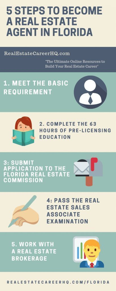 To Become A Real Estate Agent In Florida You Need To Complete The