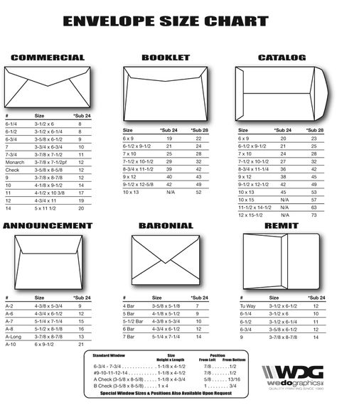 Envelope size chart infographic provided as  quick reference guide for finding sizes your printed projects cards to try pinterest also rh