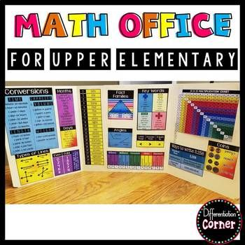Math Office Mini Posters Math Classroom Activities Teaching Teachers