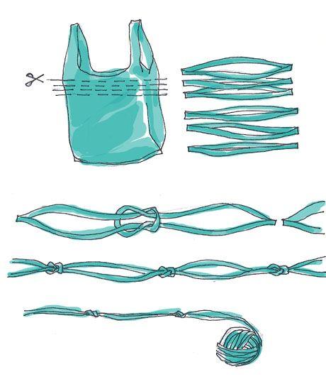 Fil (à crocheter ou tricoter) à partir de sacs plastiques ou de tissus.