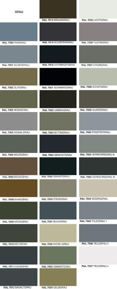 Übersicht RAL Farben
