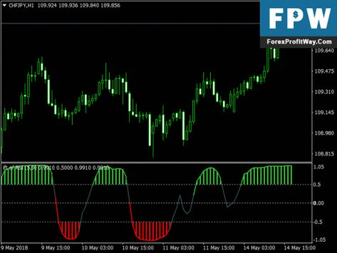 Download Ift Rsi Alerts Arrows Free Forex Indicator For Mt4