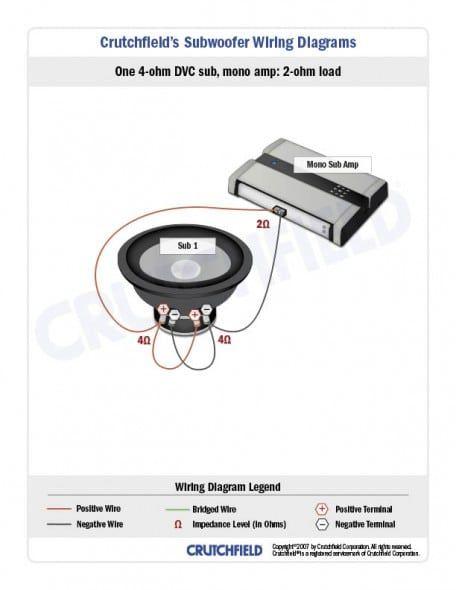 Dvc Subwoofer Wiring Diagram Subwoofer Wiring Car Amplifier Subwoofer
