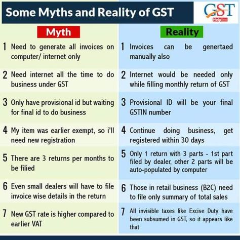 Best Gst Images On   Info Graphics Infographic And