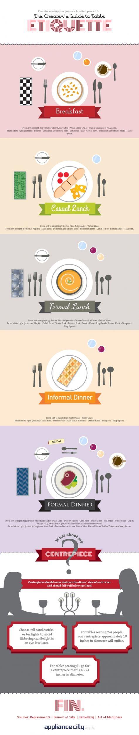 Formal dinner table setting etiquette - The 25 Best Table Etiquette Ideas On Pinterest Proper Table Setting Table Setting Etiquette And Table Setting Guides