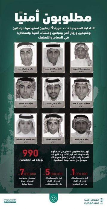 اسماء المطلوبين أمنيا في السعودية 2020 اسماء المطلوبين أمنيا في السعودية 2020 اسماء المطلوبين أمنيا في السعودية 2020 وهي القائمة Historical Figures Historical