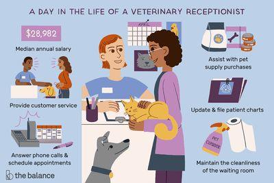 Pet Sitter Job Description Salary Skills More Veterinary Receptionist Veterinary Receptionist Jobs