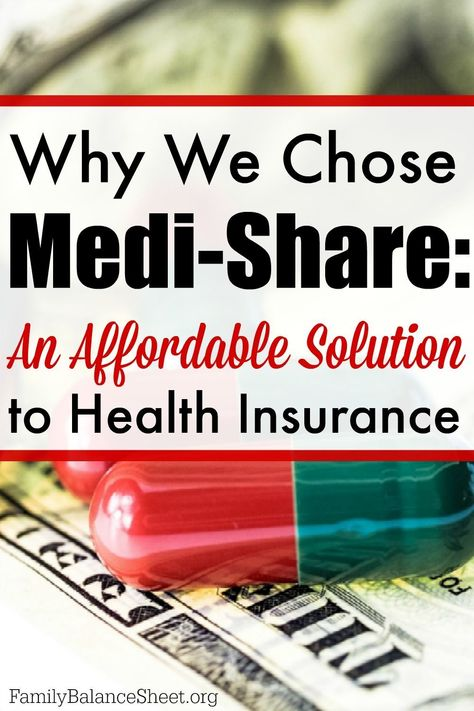 Medi Share Life Insurance Market Health Insurance Cost Best