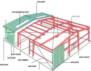 Grid Structure Corrugated Steel Roofing Panels Steel Structure Steel Fabrication Roof Cladding Steel Structure Corrugated Steel Roofing