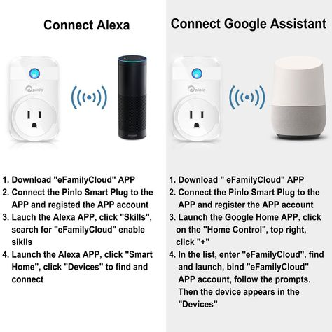 Occupies Only One Socket 16A Timer Alexa and Google Voice Control