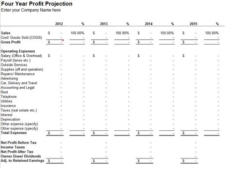 Yearly Profit Projection Template Sample Work Pinterest - profit and loss template word