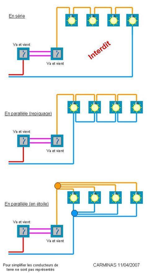60 Electrice Ideas Electricitate Instalații Tehnologie