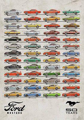 Ford Mustang Timeline History 50 Years Art Print By Yurdaer Bes In 2021 Ford Mustang Ford Mustang Wallpaper Mustang Humor